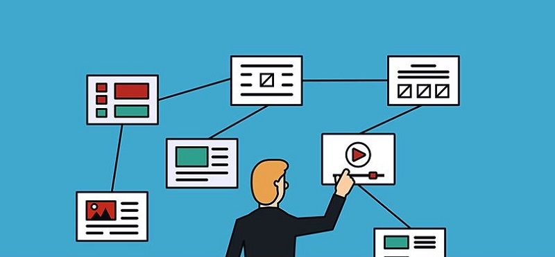 Структура сайта: преимущества корректного построения, методы и правила разработки структуры сайта